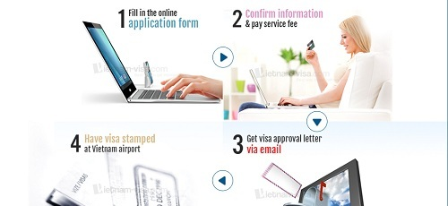4 simple steps to get Vietnam visa on arrival